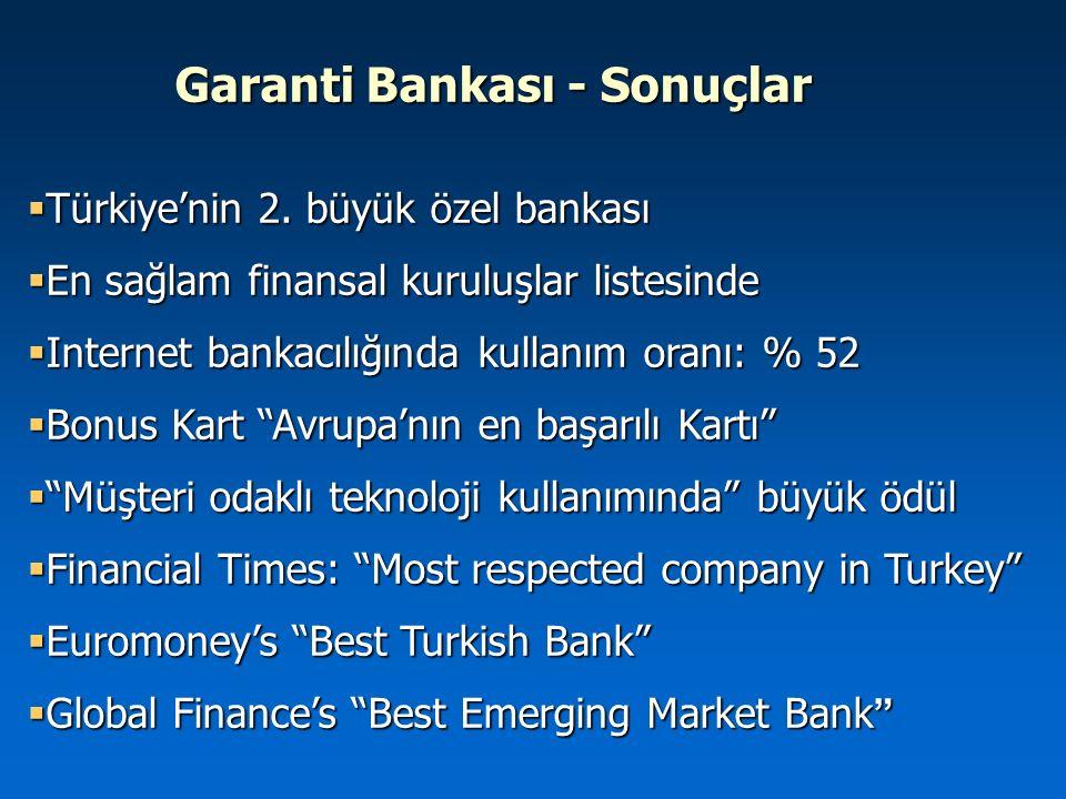 Garanti Bankası - Sonuçlar Garanti Bankası - Sonuçlar  Türkiye'nin 2. büyük özel bankası  En sağlam finansal kuruluşlar listesinde  Internet bankac