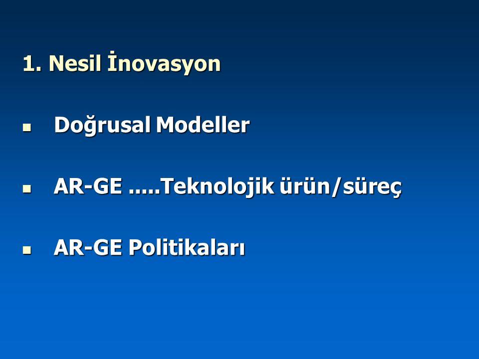 1. Nesil İnovasyon Doğrusal Modeller Doğrusal Modeller AR-GE.....Teknolojik ürün/süreç AR-GE.....Teknolojik ürün/süreç AR-GE Politikaları AR-GE Politi