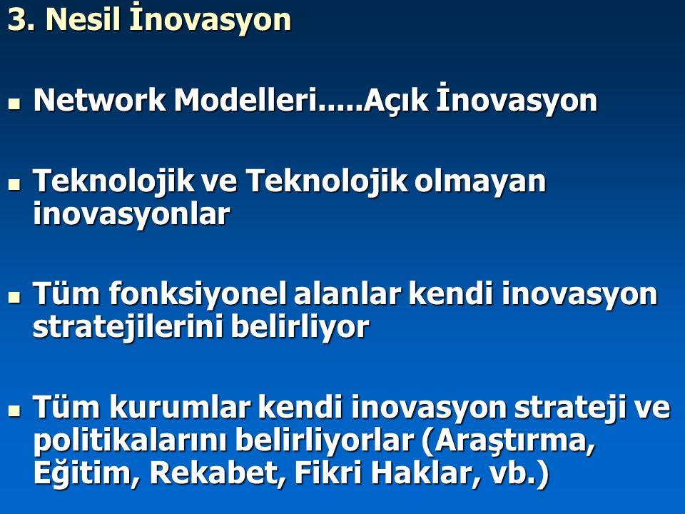 3. Nesil İnovasyon Network Modelleri.....Açık İnovasyon Network Modelleri.....Açık İnovasyon Teknolojik ve Teknolojik olmayan inovasyonlar Teknolojik