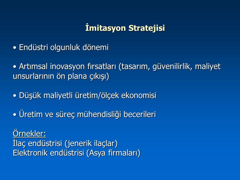İmitasyon Stratejisi Endüstri olgunluk dönemi Endüstri olgunluk dönemi Artımsal inovasyon fırsatları (tasarım, güvenilirlik, maliyet unsurlarının ön p