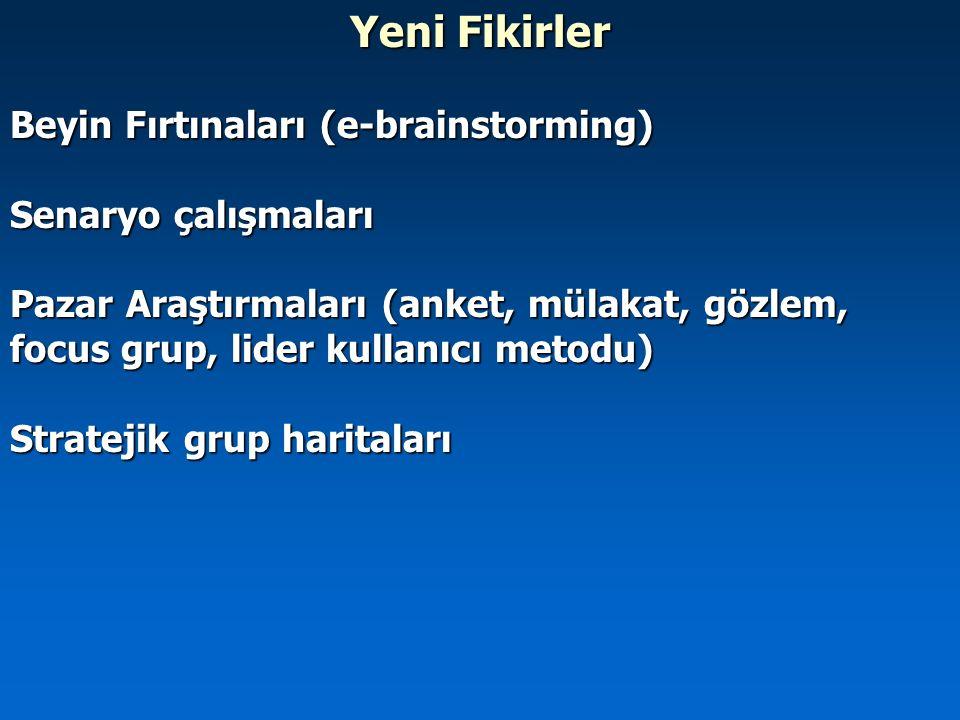 Yeni Fikirler Beyin Fırtınaları (e-brainstorming) Senaryo çalışmaları Pazar Araştırmaları (anket, mülakat, gözlem, focus grup, lider kullanıcı metodu)