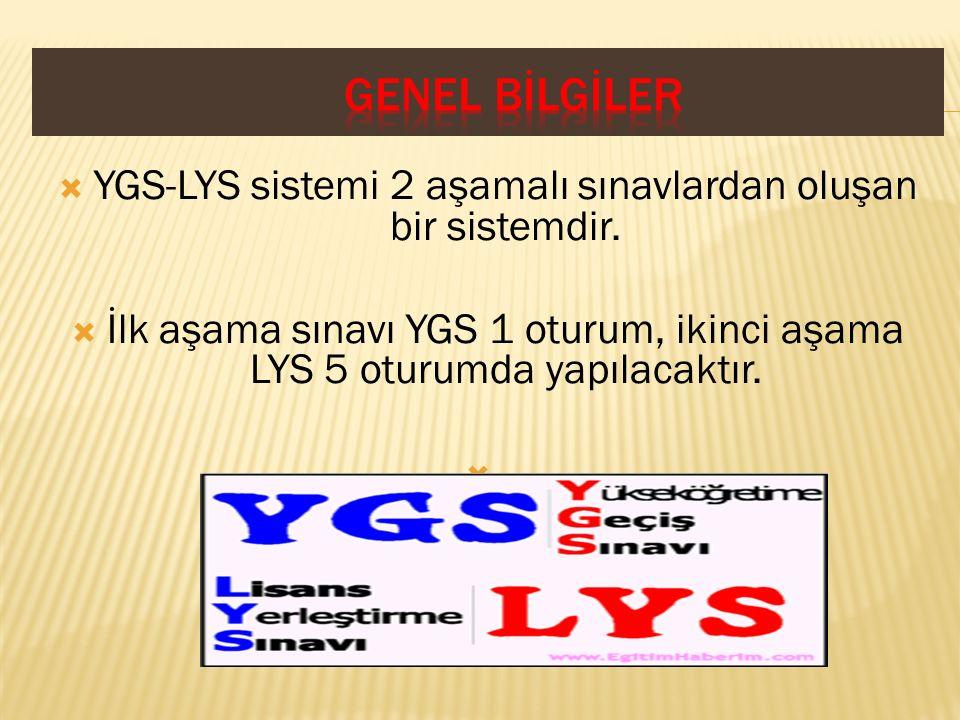  YGS-LYS sistemi 2 aşamalı sınavlardan oluşan bir sistemdir.  İlk aşama sınavı YGS 1 oturum, ikinci aşama LYS 5 oturumda yapılacaktır. .