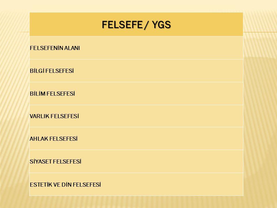 FELSEFE / YGS FELSEFENİN ALANI BİLGİ FELSEFESİ BİLİM FELSEFESİ VARLIK FELSEFESİ AHLAK FELSEFESİ SİYASET FELSEFESİ ESTETİK VE DİN FELSEFESİ