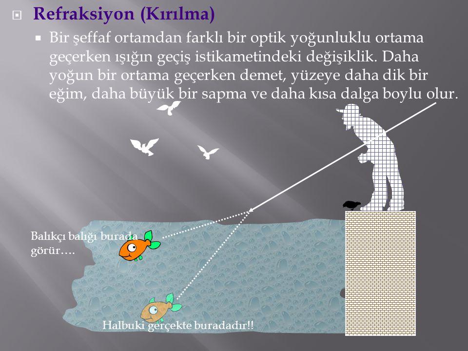 Halbuki gerçekte buradadır!! Balıkçı balığı burada görür….  Refraksiyon (Kırılma)  Bir şeffaf ortamdan farklı bir optik yoğunluklu ortama geçerken ı