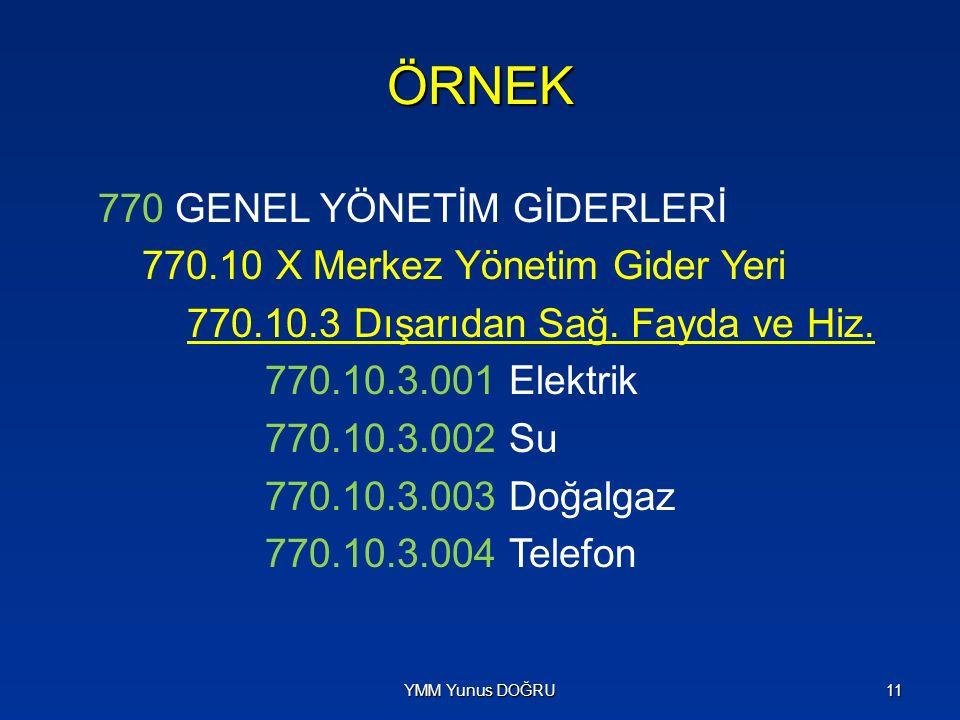 HESAP KIRILIMLARI 740.10.3.001 Beton Giderleri 3-2-1-3 sistemi 740.10.301 Beton Giderleri 3-2-3 sistemi Ya da …………………….