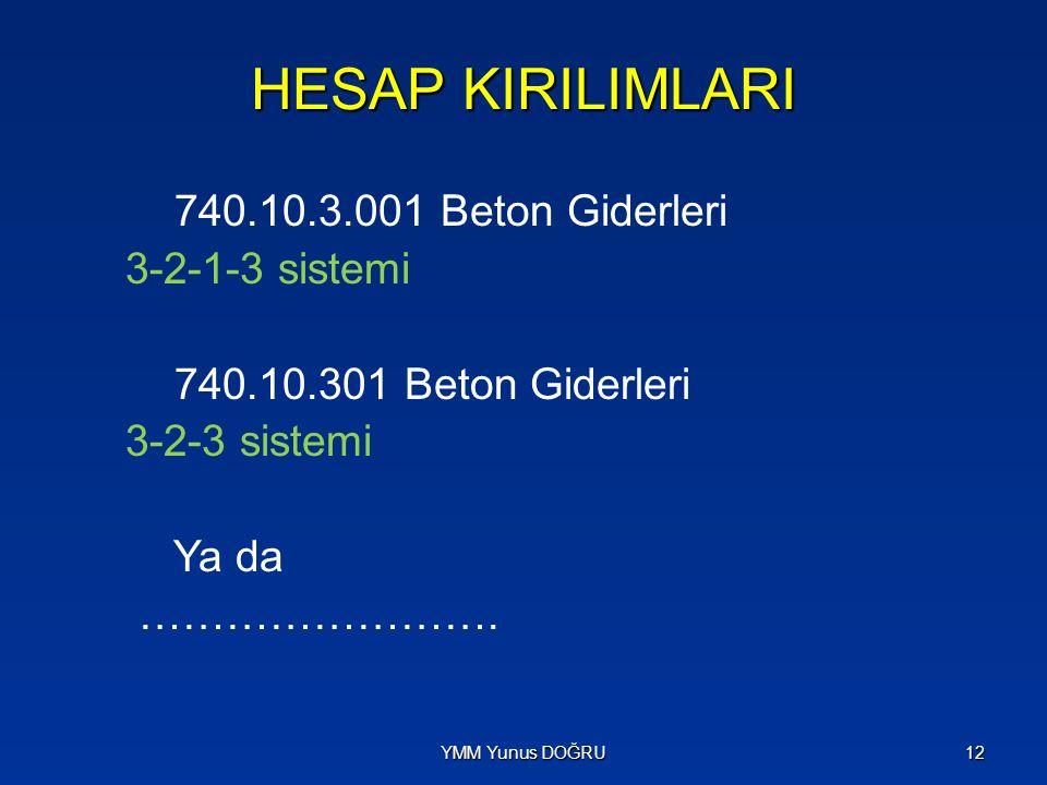 HESAP KIRILIMLARI 740.10.3.001 Beton Giderleri 3-2-1-3 sistemi 740.10.301 Beton Giderleri 3-2-3 sistemi Ya da ……………………. YMM Yunus DOĞRU12