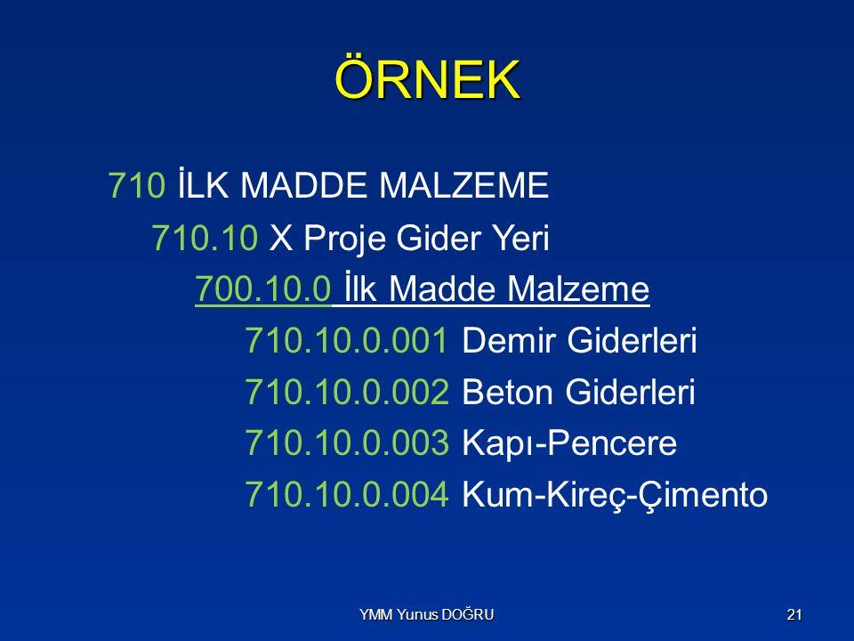 ÖRNEK 710 İLK MADDE MALZEME 710.10 X Proje Gider Yeri 700.10.0 İlk Madde Malzeme 710.10.0.001 Demir Giderleri 710.10.0.002 Beton Giderleri 710.10.0.00