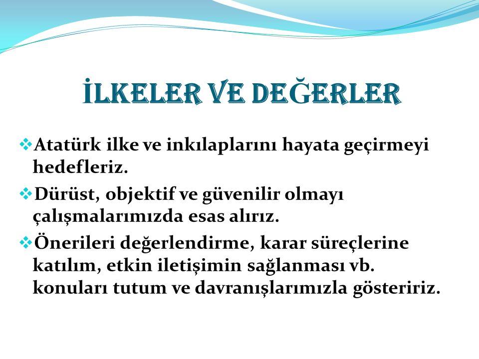 İ LKELER VE DE Ğ ERLER  Atatürk ilke ve inkılaplarını hayata geçirmeyi hedefleriz.