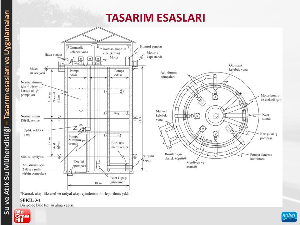 TASARIM ESASLARI