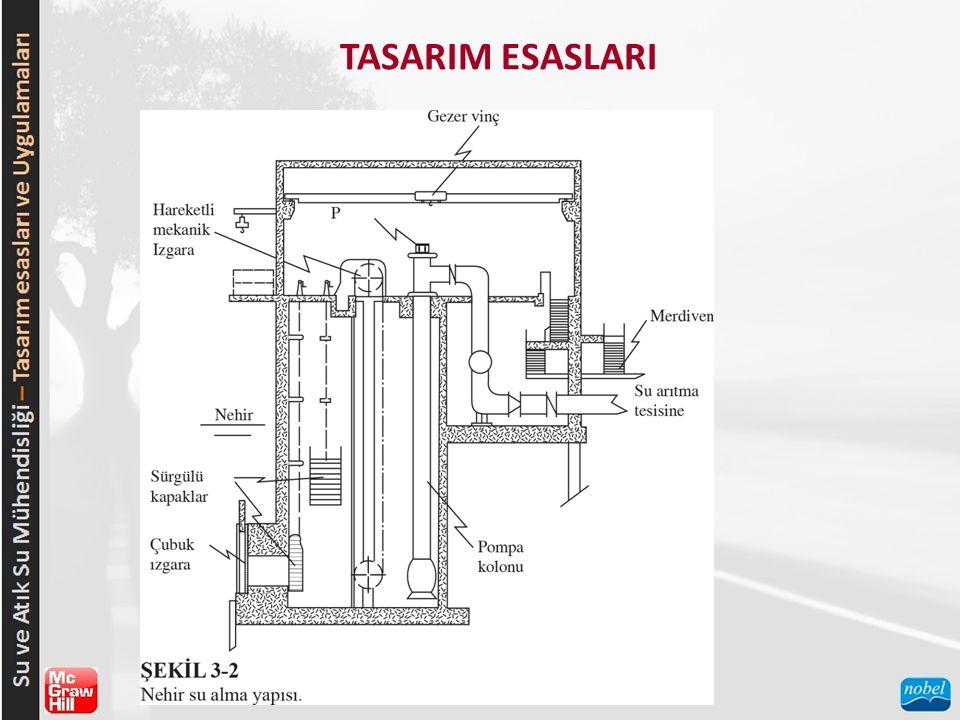 TASARIM KRİTERLERİ  Pompa Özellikleri  Pompa Kapasitesi.