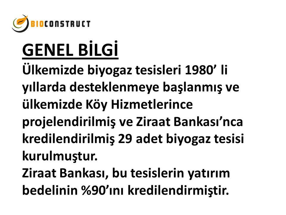 GENEL BİLGİ Ülkemizde biyogaz tesisleri 1980' li yıllarda desteklenmeye başlanmış ve ülkemizde Köy Hizmetlerince projelendirilmiş ve Ziraat Bankası'nc