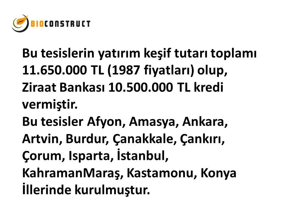 Bu tesislerin yatırım keşif tutarı toplamı 11.650.000 TL (1987 fiyatları) olup, Ziraat Bankası 10.500.000 TL kredi vermiştir. Bu tesisler Afyon, Amasy