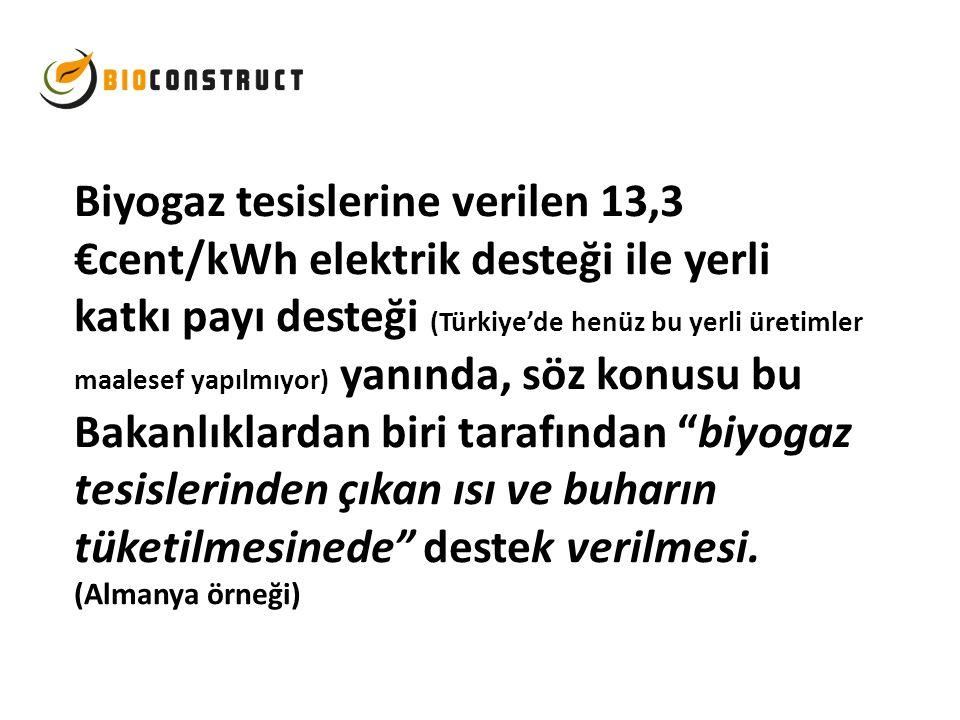 Biyogaz tesislerine verilen 13,3 €cent/kWh elektrik desteği ile yerli katkı payı desteği (Türkiye'de henüz bu yerli üretimler maalesef yapılmıyor) yan