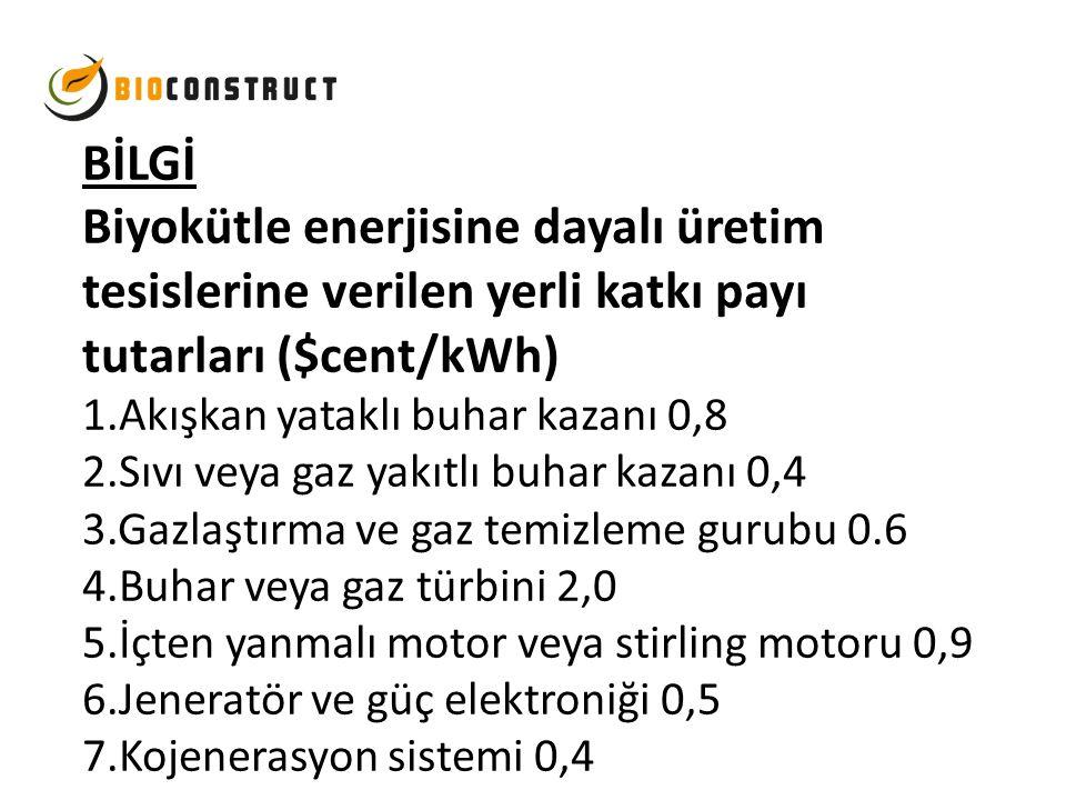 BİLGİ Biyokütle enerjisine dayalı üretim tesislerine verilen yerli katkı payı tutarları ($cent/kWh) 1.Akışkan yataklı buhar kazanı 0,8 2.Sıvı veya gaz