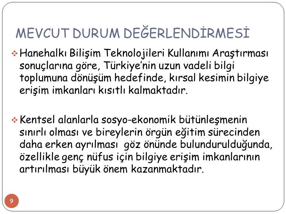 MEVCUT DURUM DEĞERLENDİRMESİ  Hanehalkı Bilişim Teknolojileri Kullanımı Araştırması sonuçlarına göre, Türkiye'nin uzun vadeli bilgi toplumuna dönüşüm hedefinde, kırsal kesimin bilgiye erişim imkanları kısıtlı kalmaktadır.