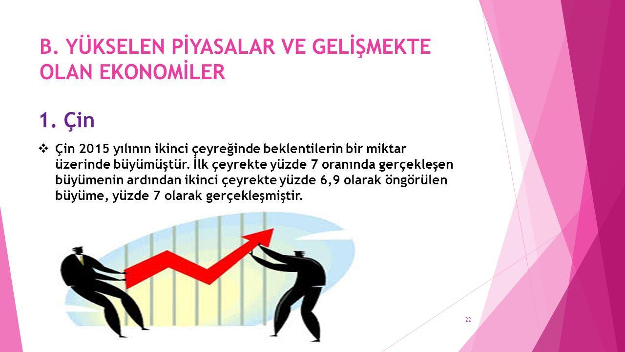 B.YÜKSELEN PİYASALAR VE GELİŞMEKTE OLAN EKONOMİLER 1.