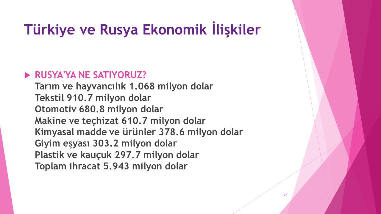 Türkiye ve Rusya Ekonomik İlişkiler  RUSYA YA NE SATIYORUZ.