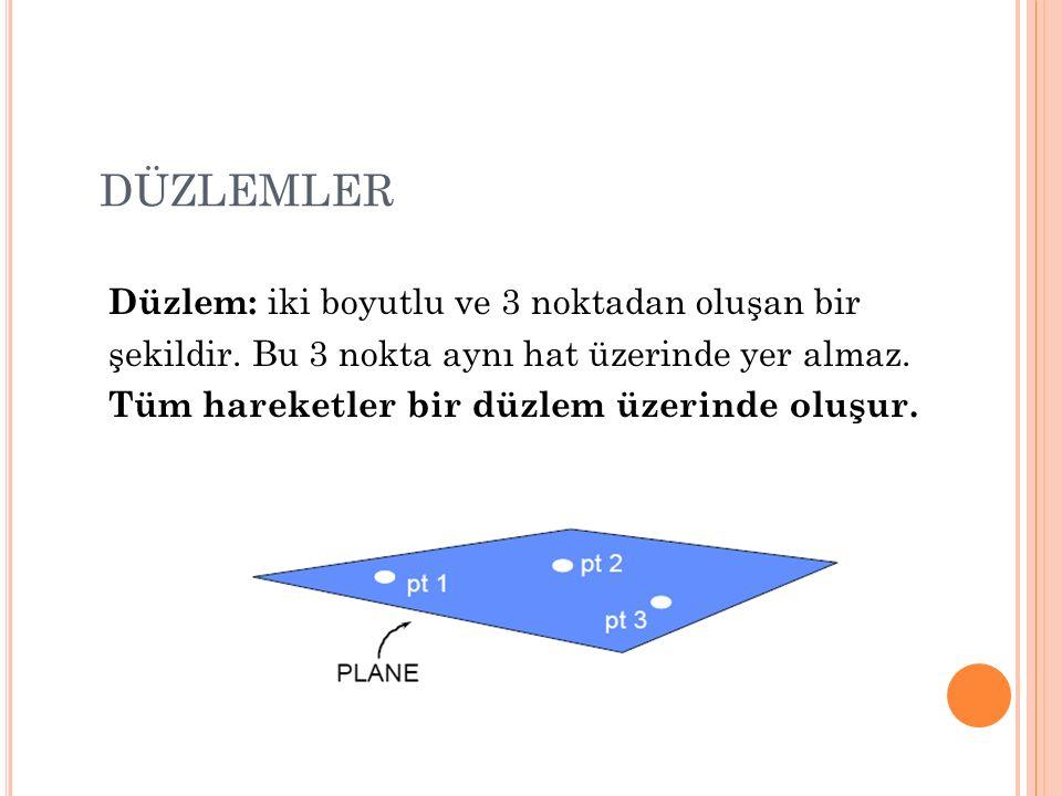 DÜZLEMLER Düzlem: iki boyutlu ve 3 noktadan oluşan bir şekildir.
