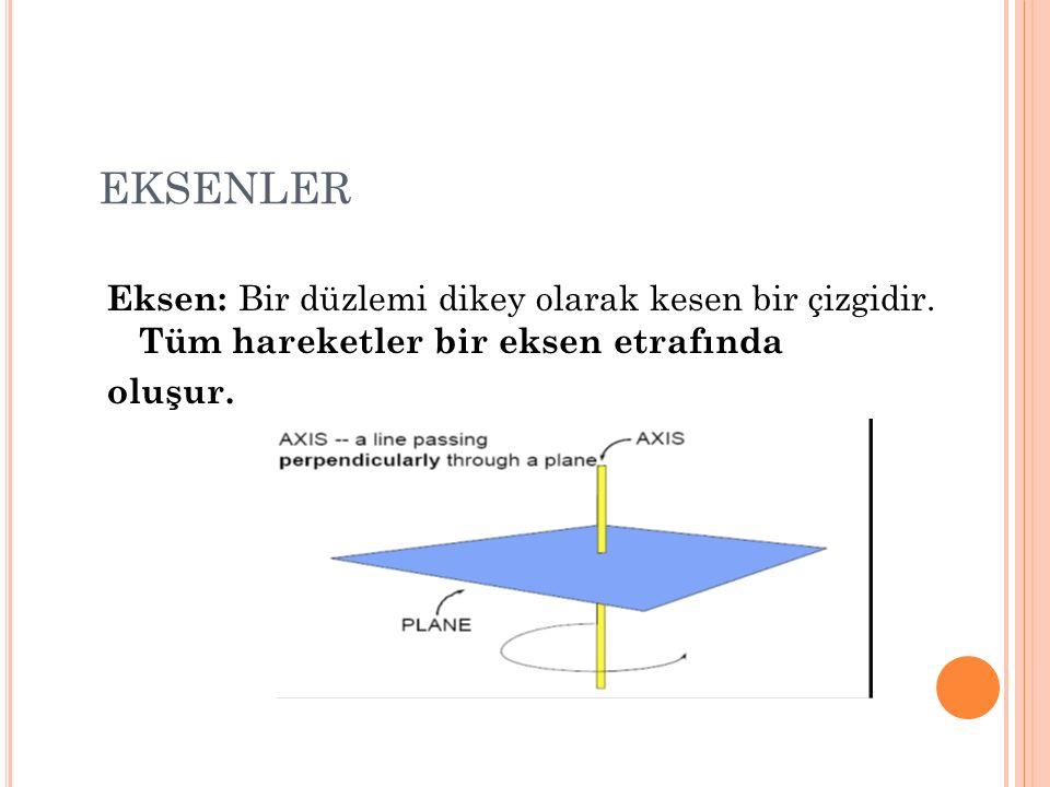 EKSENLER Eksen: Bir düzlemi dikey olarak kesen bir çizgidir.