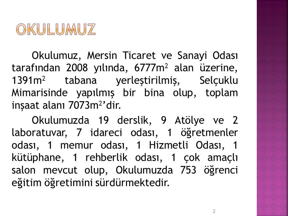 2015-2016 TOROSLAR/MERSİN 1