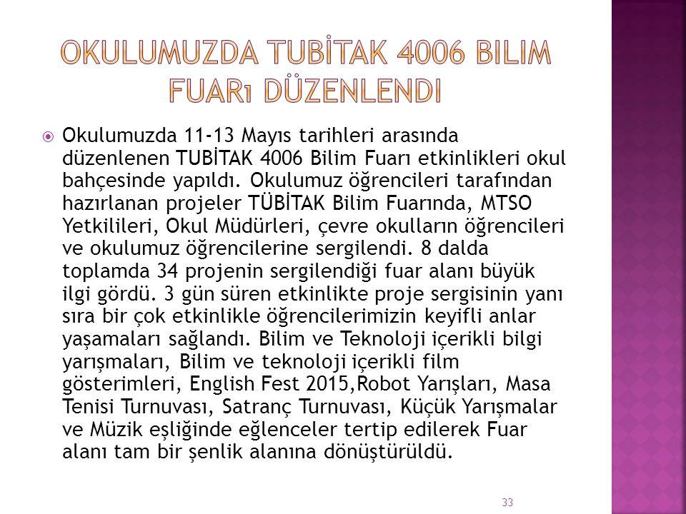  Kadri Şaman MTSO Mesleki veTeknik Anadolu Lisesi son yıllarda projelerde yaptığı atılımla dikkat çekiyor.