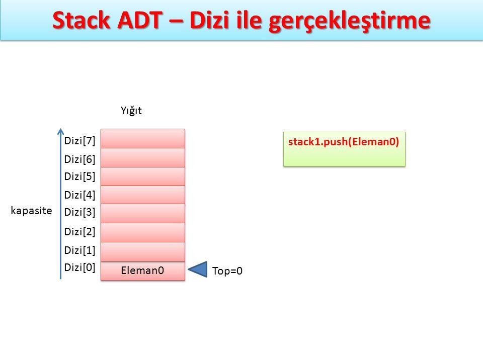 Stack ADT – Dizi ile gerçekleştirme Eleman0 Yığıt Top=0 stack1.push(Eleman0) kapasite Dizi[0] Dizi[1] Dizi[2] Dizi[3] Dizi[4] Dizi[5] Dizi[6] Dizi[7]