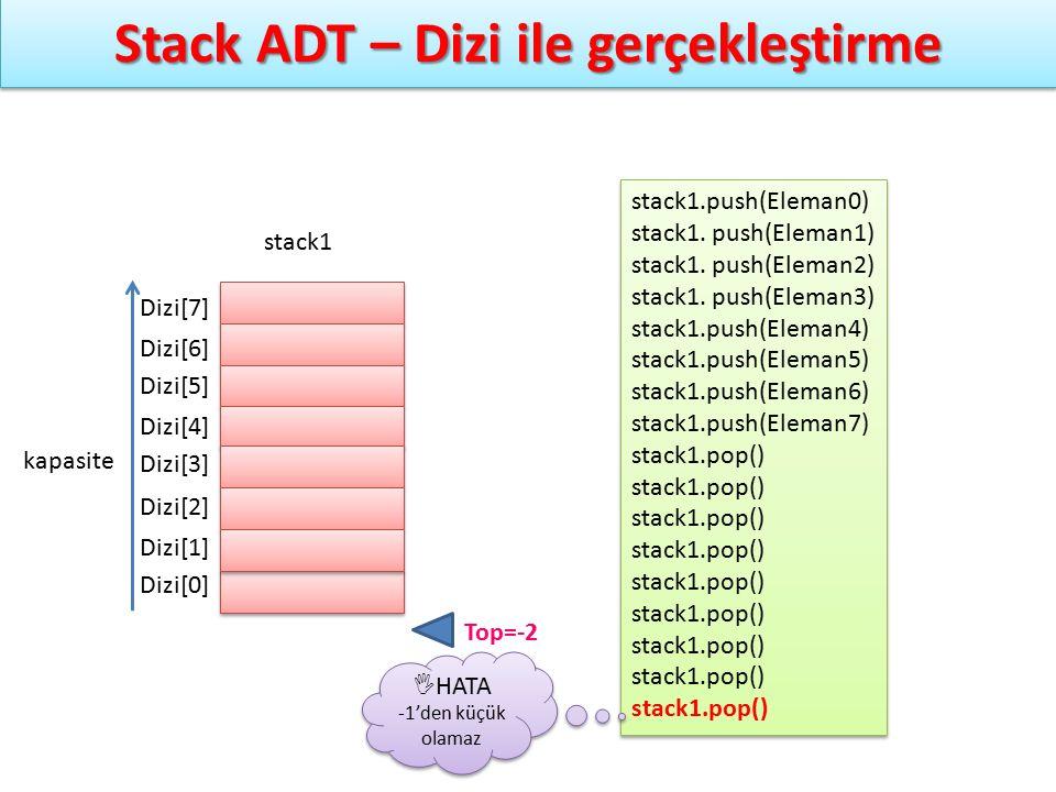 Stack ADT – Dizi ile gerçekleştirme stack1 Top=-2 stack1.push(Eleman0) stack1. push(Eleman1) stack1. push(Eleman2) stack1. push(Eleman3) stack1.push(E
