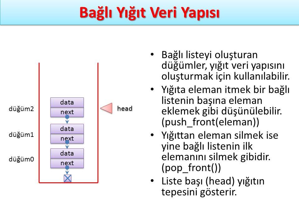 Bağlı Yığıt Veri Yapısı Bağlı listeyi oluşturan düğümler, yığıt veri yapısını oluşturmak için kullanılabilir. Yığıta eleman itmek bir bağlı listenin b