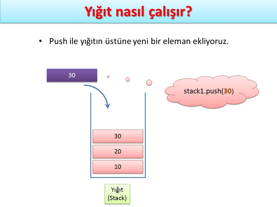 Infix, Prefix, Postfix Prefix notasyonu Prefix notasyonu + 5 * 6 7 = = + 5 42 = 47 * + 5 6 7 = = * 11 7 = 77 Parantez kullanmadan işlem önceliği tanımlanabilir