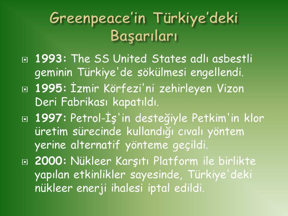  1993: The SS United States adlı asbestli geminin Türkiye'de sökülmesi engellendi.  1995: İzmir Körfezi'ni zehirleyen Vizon Deri Fabrikası kapatıldı