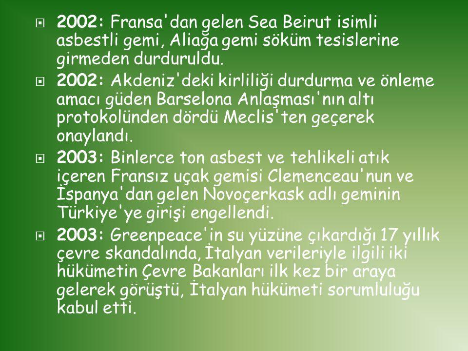  2002: Fransa'dan gelen Sea Beirut isimli asbestli gemi, Aliağa gemi söküm tesislerine girmeden durduruldu.  2002: Akdeniz'deki kirliliği durdurma v