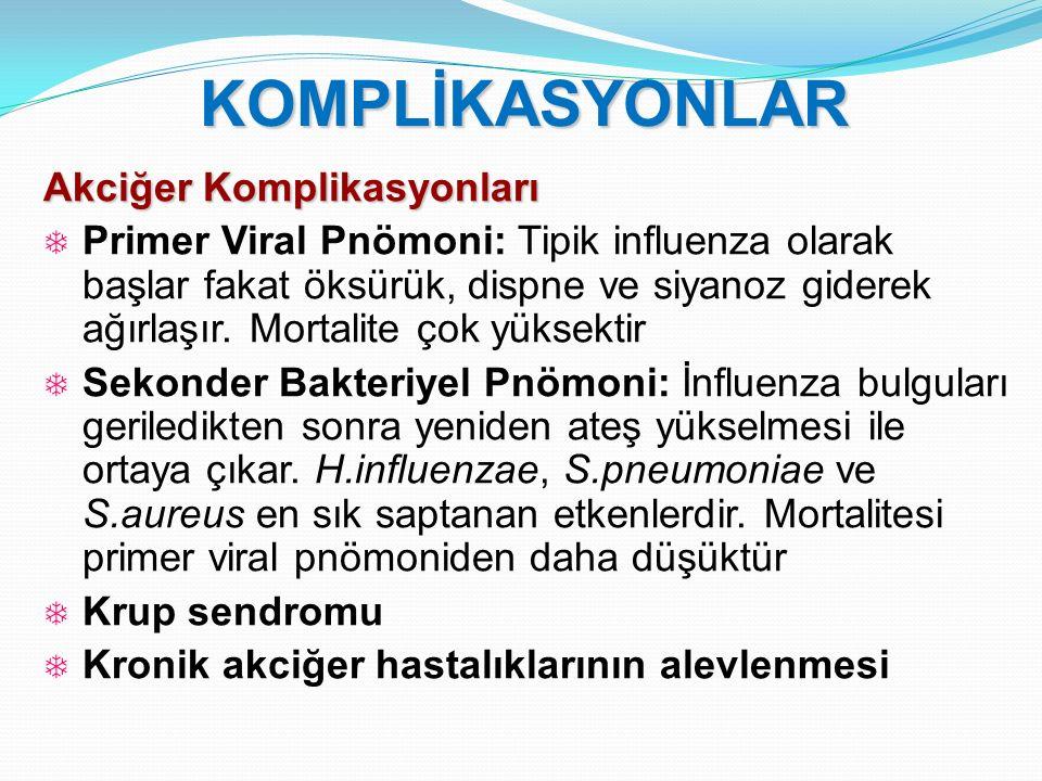 KOMPLİKASYONLAR Akciğer Komplikasyonları  Primer Viral Pnömoni: Tipik influenza olarak başlar fakat öksürük, dispne ve siyanoz giderek ağırlaşır. Mor