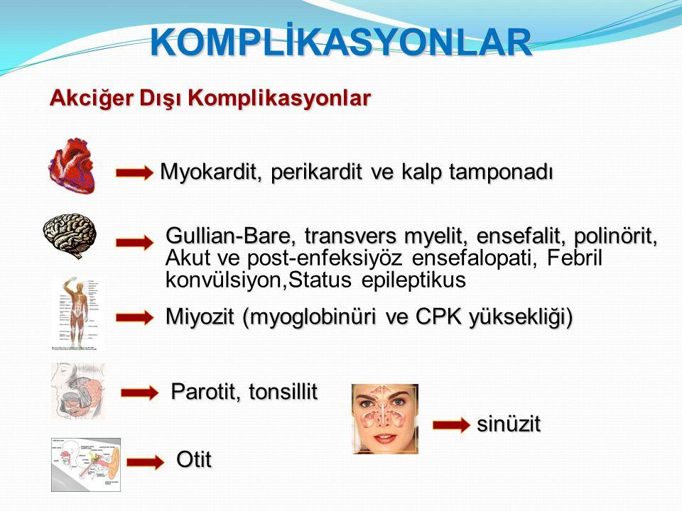 Akciğer Dışı Komplikasyonlar KOMPLİKASYONLAR Myokardit, perikardit ve kalp tamponadı Gullian-Bare, transvers myelit, ensefalit, polinörit, Gullian-Bar