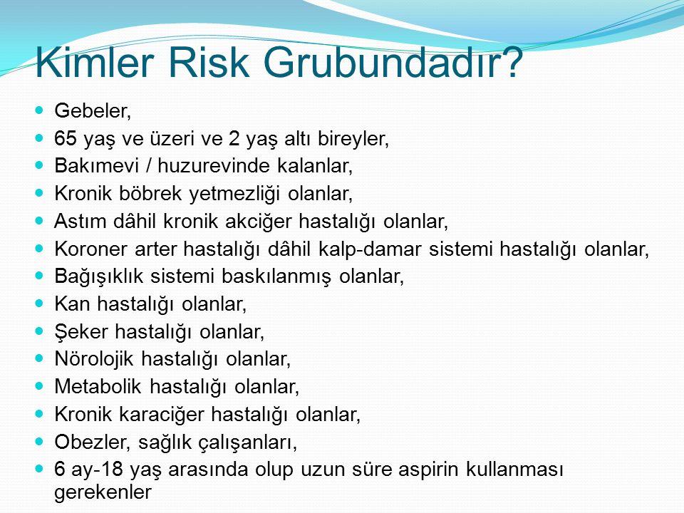 Kimler Risk Grubundadır? Gebeler, 65 yaş ve üzeri ve 2 yaş altı bireyler, Bakımevi / huzurevinde kalanlar, Kronik böbrek yetmezliği olanlar, Astım dâh