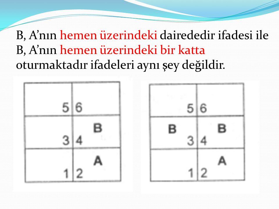 B, A'nın hemen üzerindeki dairededir ifadesi ile B, A'nın hemen üzerindeki bir katta oturmaktadır ifadeleri aynı şey değildir.