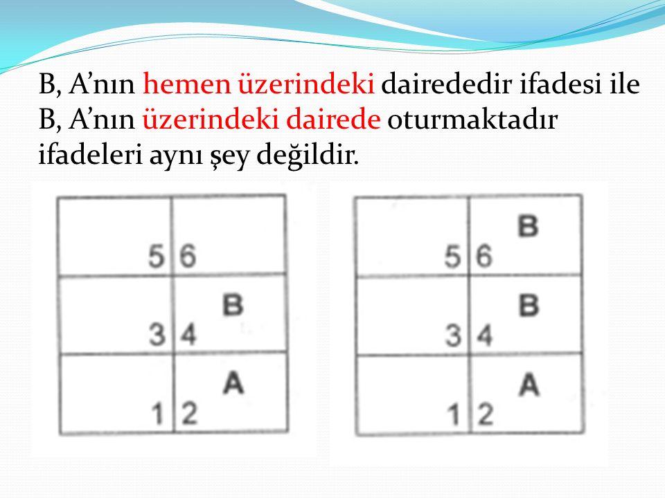 B, A'nın hemen üzerindeki dairededir ifadesi ile B, A'nın üzerindeki dairede oturmaktadır ifadeleri aynı şey değildir.