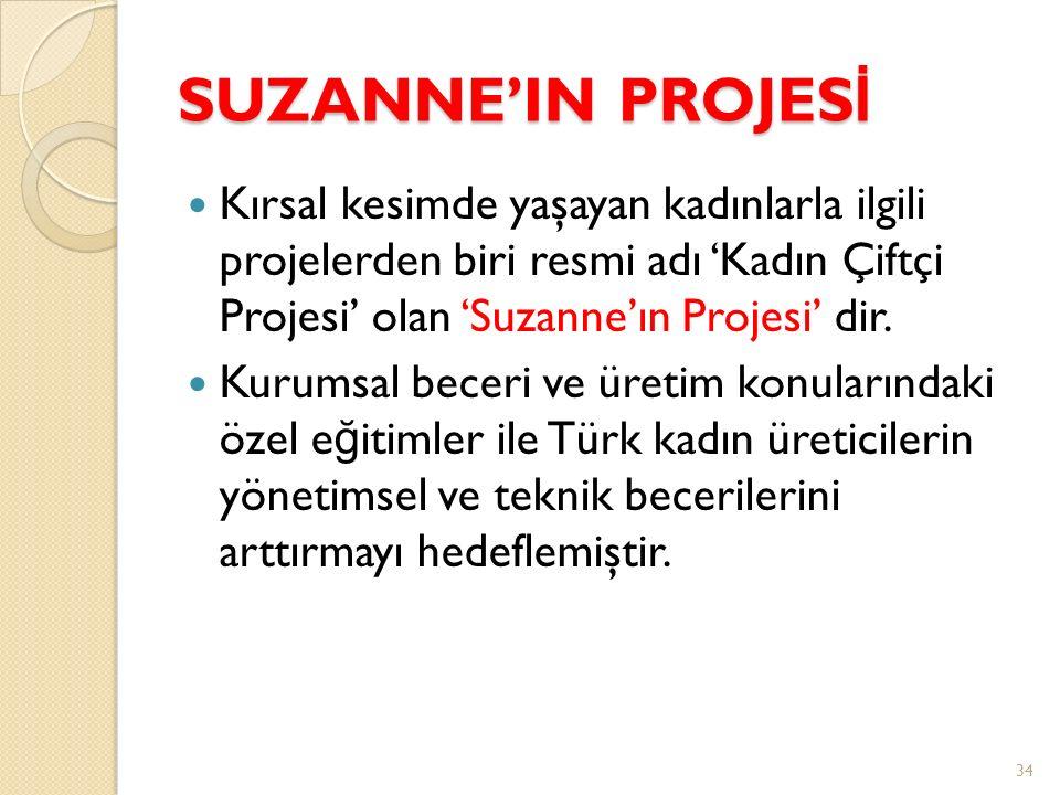 SUZANNE'IN PROJES İ Kırsal kesimde yaşayan kadınlarla ilgili projelerden biri resmi adı 'Kadın Çiftçi Projesi' olan 'Suzanne'ın Projesi' dir. Kurumsal