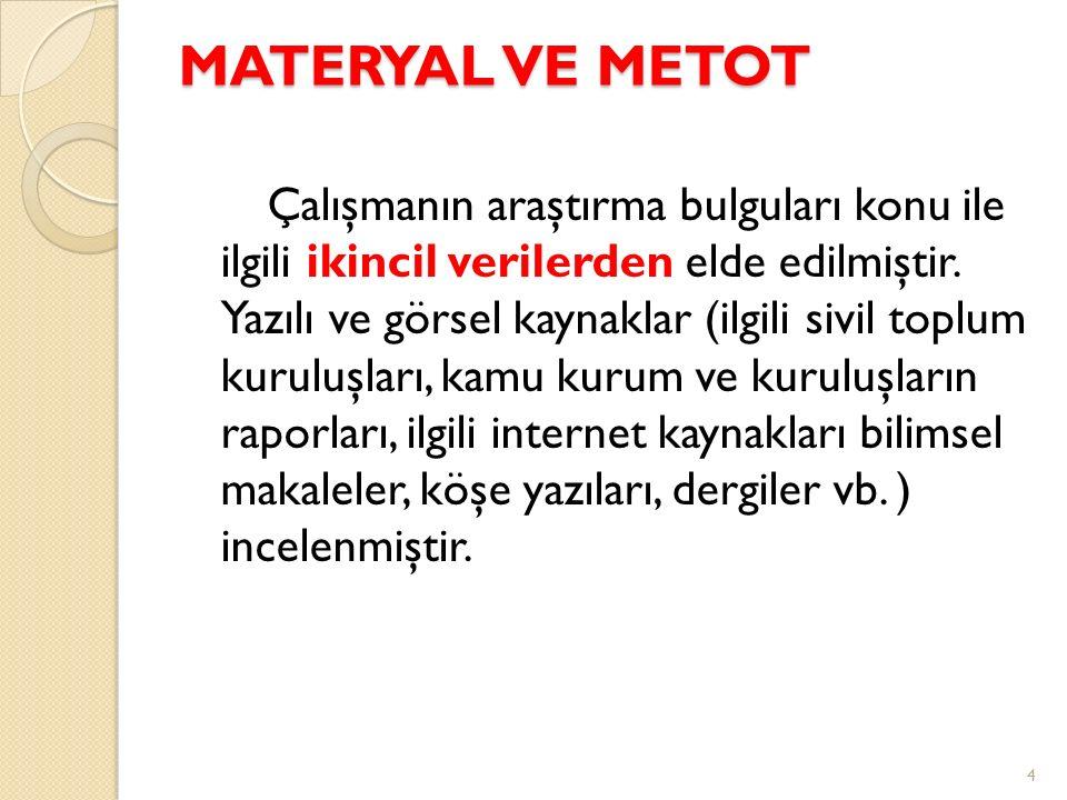 MATERYAL VE METOT Çalışmanın araştırma bulguları konu ile ilgili ikincil verilerden elde edilmiştir. Yazılı ve görsel kaynaklar (ilgili sivil toplum k