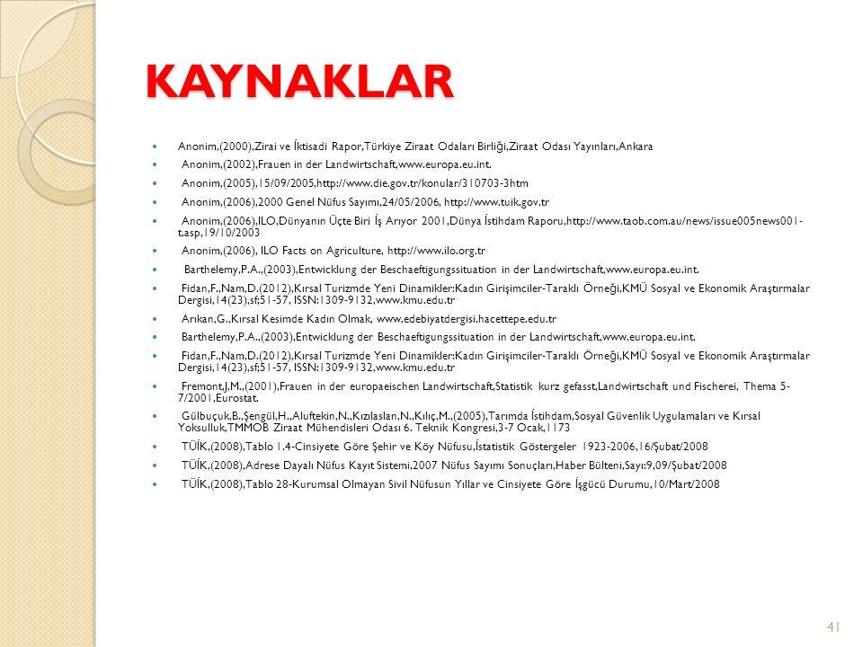 KAYNAKLAR Anonim,(2000),Zirai ve İ ktisadi Rapor,Türkiye Ziraat Odaları Birli ğ i,Ziraat Odası Yayınları,Ankara Anonim,(2002),Frauen in der Landwirtsc