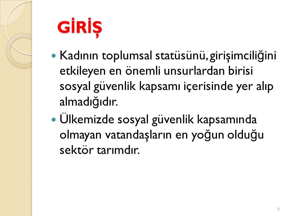 Türkiye'de Tarım İ şçili ğ i 12 Yaşından Büyük Kadın% 44.23 12 Yaşından Büyük Erkek% 52.89 9-12 Yaş Arası Çocuk% 2.88 30 Kaynak:Anonim,(2006),Genel Tarım Sayımı Sonuçları;2001