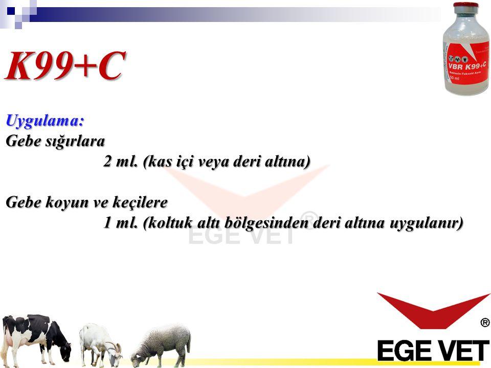 K99+CUygulama: Gebe sığırlara 2 ml. (kas içi veya deri altına) Gebe koyun ve keçilere 1 ml. (koltuk altı bölgesinden deri altına uygulanır)