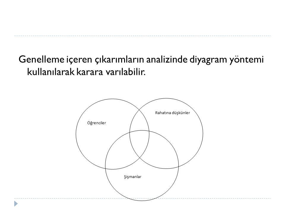 Genelleme içeren çıkarımların analizinde diyagram yöntemi kullanılarak karara varılabilir.