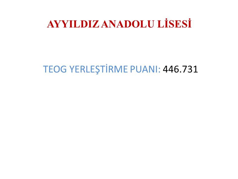 AYYILDIZ ANADOLU LİSESİ TEOG YERLEŞTİRME PUANI: 446.731
