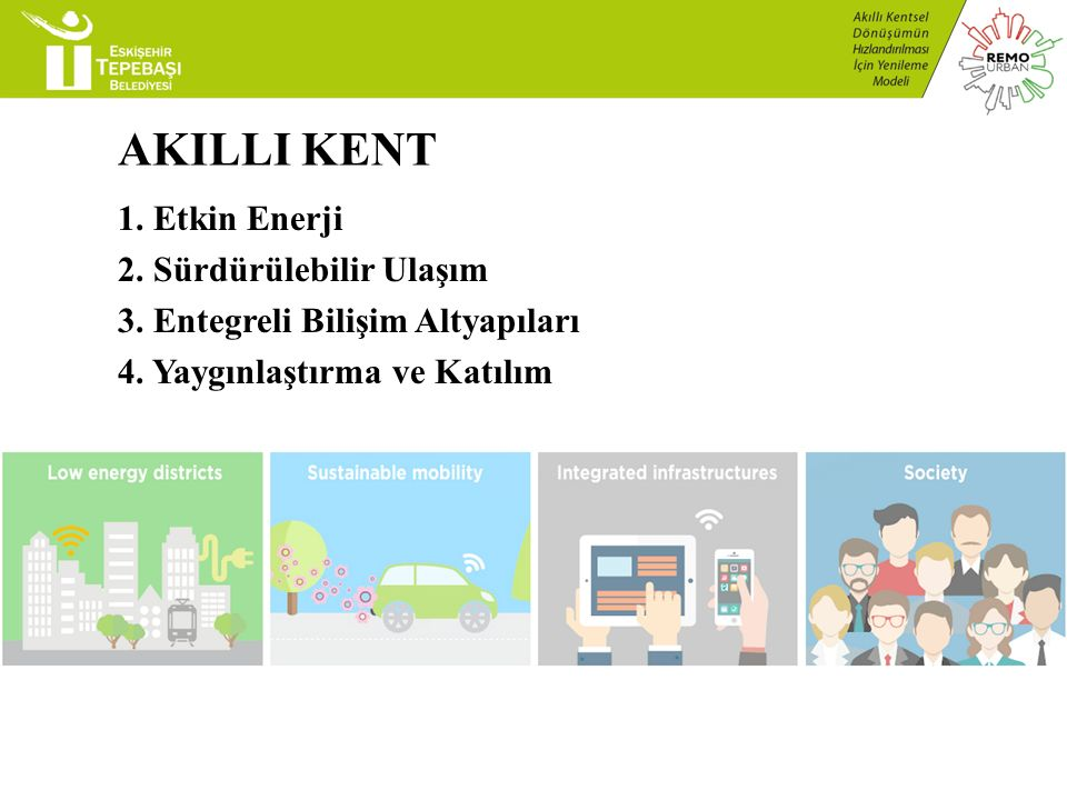 AKILLI KENT 1. Etkin Enerji 2. Sürdürülebilir Ulaşım 3. Entegreli Bilişim Altyapıları 4. Yaygınlaştırma ve Katılım