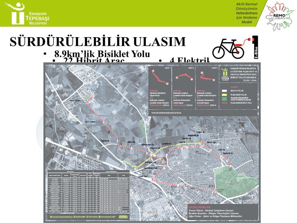SÜRDÜRÜLEBİLİR ULASIM 22 Hibrit Araç %40 Tasarruf 4 Elektrikli Otobüs %55 Tasarruf 5 50 75 8.9km'lik Bisiklet Yolu