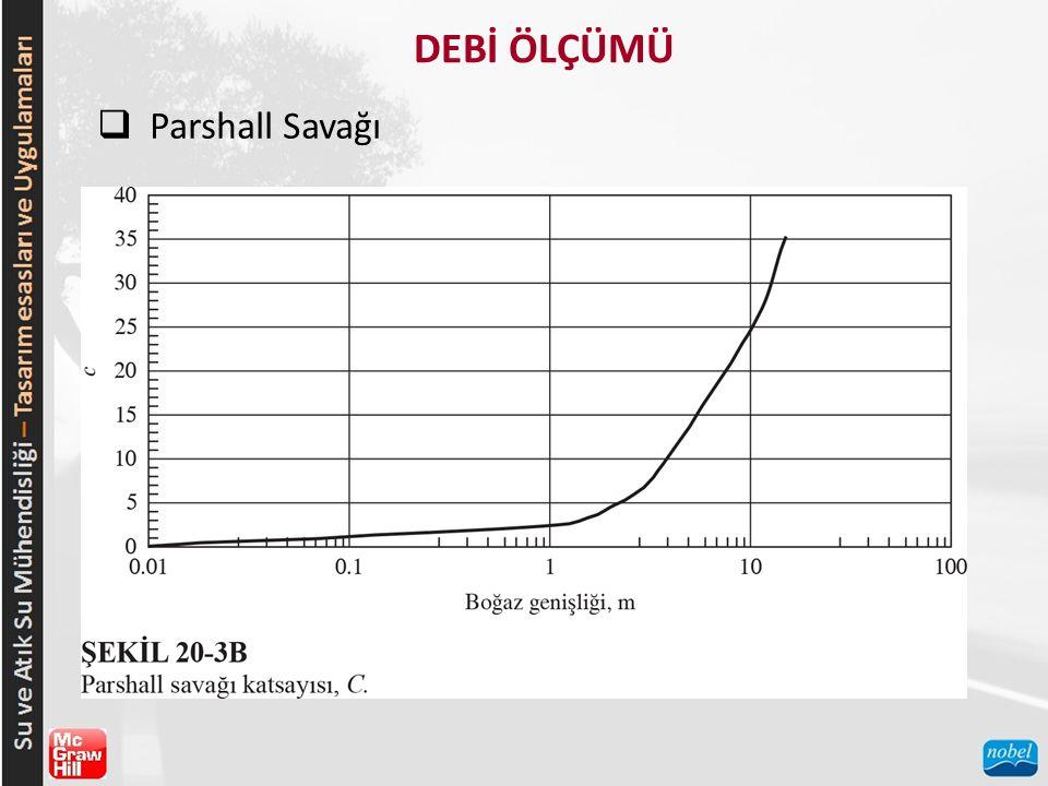 DEBİ ÖLÇÜMÜ  Parshall Savağı