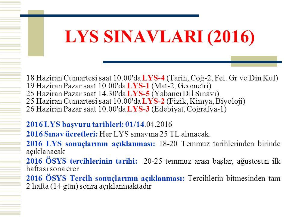 LYS SINAVLARI (2016) 18 Haziran Cumartesi saat 10.00'da LYS-4 (Tarih, Coğ-2, Fel. Gr ve Din Kül) 19 Haziran Pazar saat 10.00'da LYS-1 (Mat-2, Geometri