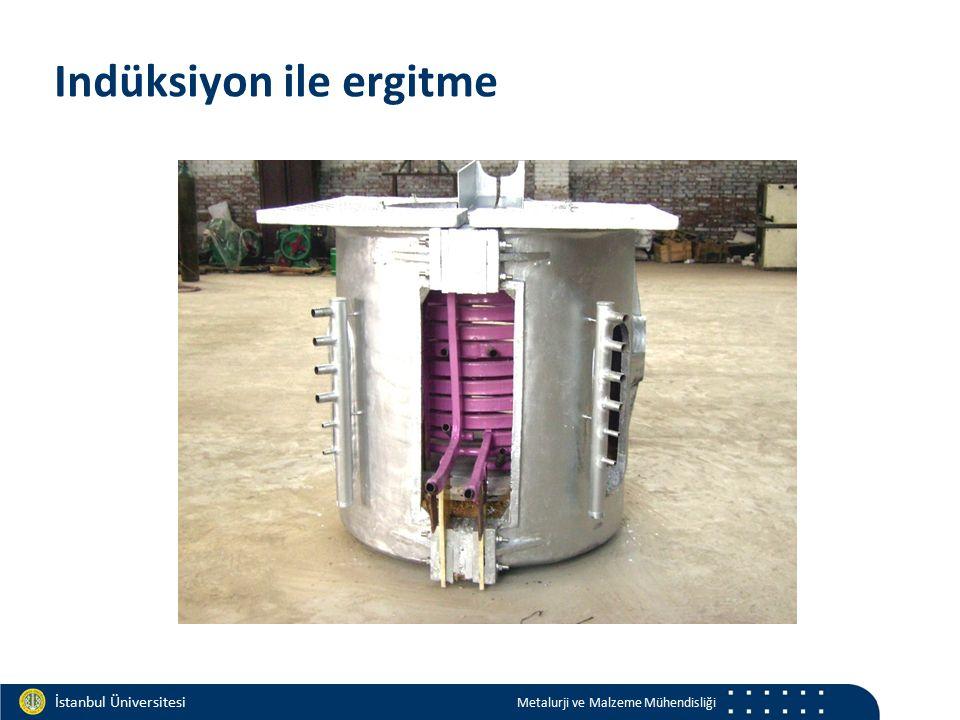Materials and Chemistry İstanbul Üniversitesi Metalurji ve Malzeme Mühendisliği İstanbul Üniversitesi Metalurji ve Malzeme Mühendisliği Indüksiyon ile ergitme