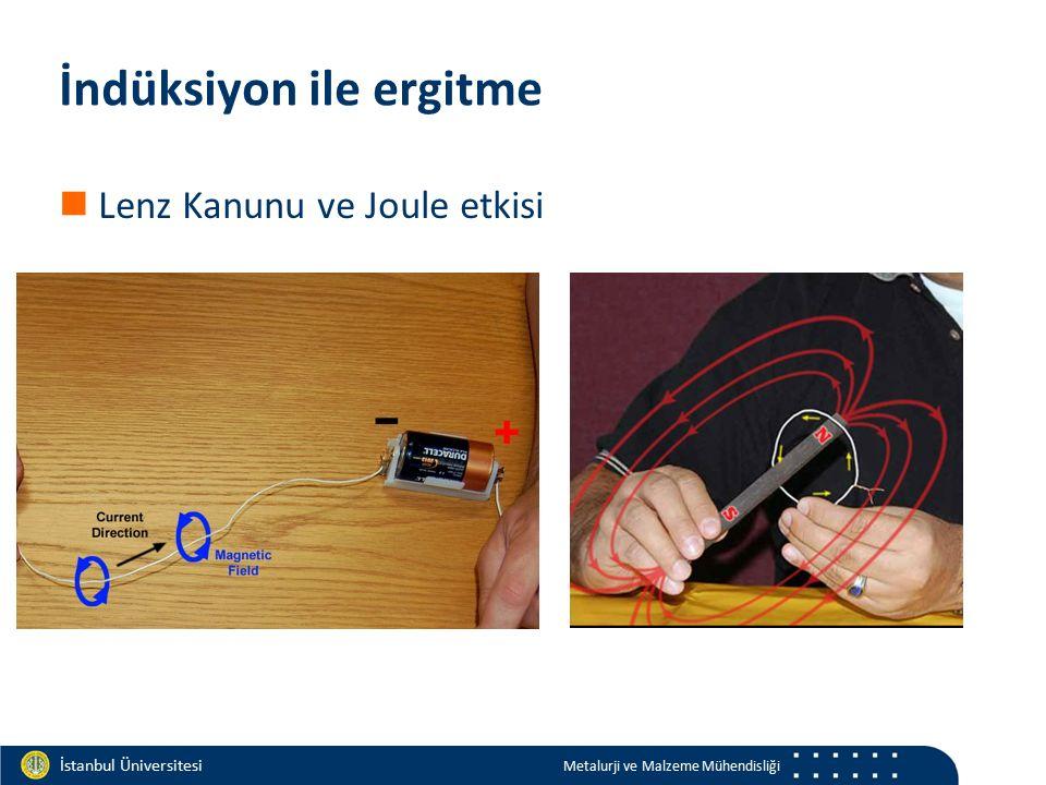 Materials and Chemistry İstanbul Üniversitesi Metalurji ve Malzeme Mühendisliği İstanbul Üniversitesi Metalurji ve Malzeme Mühendisliği İndüksiyon ile ergitme Lenz Kanunu ve Joule etkisi