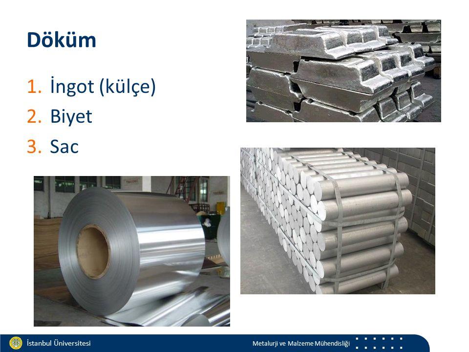 Materials and Chemistry İstanbul Üniversitesi Metalurji ve Malzeme Mühendisliği İstanbul Üniversitesi Metalurji ve Malzeme Mühendisliği Döküm 1.İngot (külçe) 2.Biyet 3.Sac